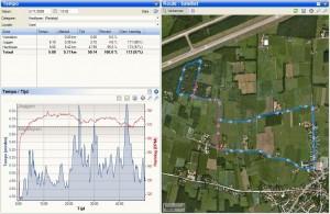 Wedstrijdverloop Ursel Onderdale Jogging