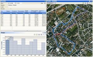 Wedstrijdverloop: minuten/kilometer grafiekje