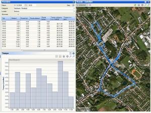 minuten/kilometer grafiekje. We moeten proberen een iets regelmatiger tempo te lopen dus =)