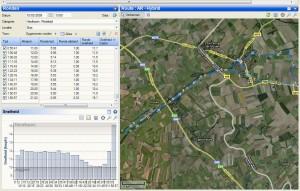 Wedstrijdverloop: het wordt er nie beter op na 12 kilometer lopen...
