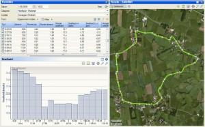 efkes proberen in de eerste 5 kilometers, maar dan toch maar voor een snel duurlooptempo kiezen...