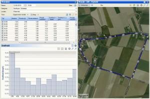 eerste 500 meter te snel, de rest van de wedstrijd op karakter het tempo zo hoog als mogelijk te houden...